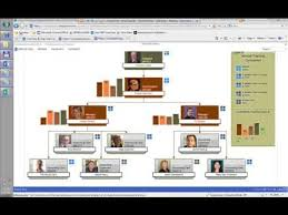 Visio 2013 Org Chart Tutorial Visio Webcast Creating Business Intelligence Diagrams With Visio 2013 And Sharepoint 2013