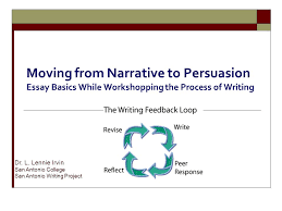 moving from narrative to persuasion essay basics while  1 moving from narrative to persuasion essay