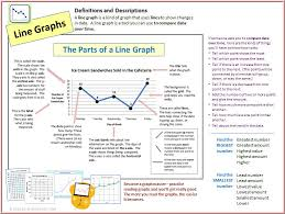 Content Card Line Graphs Elementary Level Debs Data Digest