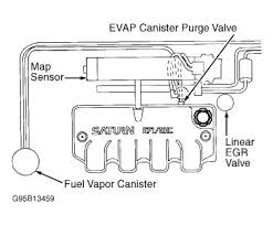 1996 saturn sl2 emmissions sensors engine mechanical problem 1996 is this diagram correct for engine