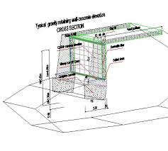 Small Picture Retaining Wall Design Gravity retaining wall designs Concrete