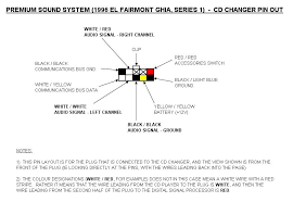 diagram 3 wire plug in aux motorcycle schematic images of diagram wire plug in aux auxillery ipod wiring diagram ford description tutorial add