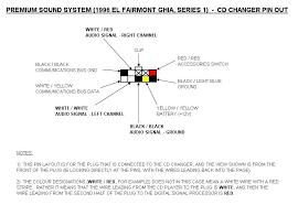 diagram wire plug in aux motorcycle schematic images of diagram wire plug in aux auxillery ipod wiring diagram ford description tutorial add