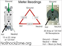 mis wiring a volt rv outlet volts no~shock~zone 20 30 amp 120v metered