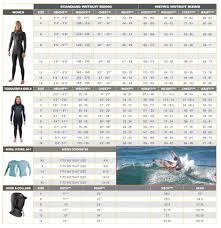 Oneill Size Chart Wetsuit Oneill Size Chart