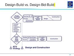 Db Design And Build Introduction To Design Build Db Training Module Ppt Download