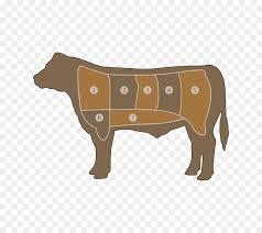 Cow Background Clipart Beef Steak Meat Transparent Clip Art