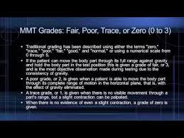 Mmt Grades Grading Scale Youtube