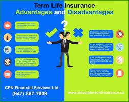 Term Life Policy Quote Genuine Term Life Insurance Quotes Line