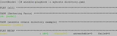 Create A Directory Create Directory In Ansible Tech Rider Admins Diary A