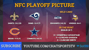 Nfl Playoff Bracket 2018 Chart 2018 19 Nfl Playoff Picture Week 17 Standings Divisional