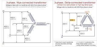wiring diagram generator wiring wiring diagrams power threephaseschemes wiring diagram generator power threephaseschemes