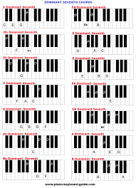 Dominant Seventh Chord Chart Piano And Keyboard Chords In All Keys Charts