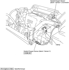 1995 mitsubishi 3000gt 3 0l mfi dohc 6cyl repair guides fig