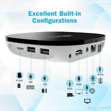 Tv Gucken Im Internet A95X F1 Android 8.1 Amlogic S905W TV Box 2GB16GB Quad  Core Suppot H.265 4K 2,4 GHz WiFi VS X96 TX3 MINI Internet Tv Online Von  Smartview, 21,67 €