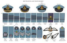 British Rank Insignia Chart The Royal Air Force Was Founded In 1918 And Is The Most
