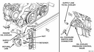 wiring diagram for 2001 chrysler 300m wiring discover your oil pressure sensor location chrysler 300