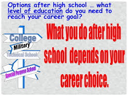 what do students do after high school what are my options after high school traditional options after