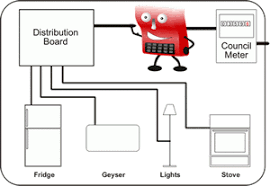 electric meter wiring diagram wiring diagram 3 phase electric meter circuit diagram electrical wiring