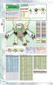 Pokémon X & Pokémon Y: The Official Kalos Region Pokédex & Postgame  Adventure Guide: The Official Pokémon Strategy Guide: Amazon.de: Pokemon  Company International: Fremdsprachige Bücher