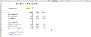 Ratios In Balance Sheet Balance Sheet Ratios In Excel Using Marketxls Functions