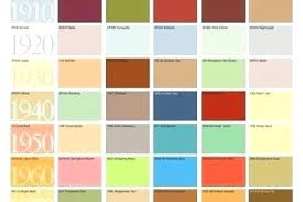 Sears Paint Color Chart Sears Weatherbeater Paint Sears Paint Craftsman Exterior