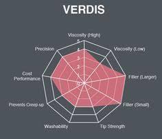 7 Best Radar Chart Images Radar Chart Data Visualization