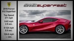 2018 ferrari top speed. wonderful speed top 5 new supercars u0026 hypercars 2017720s v performante 812 superfast  valkyrie huayra r to 2018 ferrari top speed