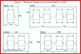 Torsion Spring Size Chart Garage Door Extension Spring Calculator Johrakardega