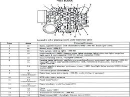 90 jeep wrangler fuse box complete wiring diagrams \u2022 2006 jeep wrangler fuse box diagram at 2006 Jeep Wrangler Fuse Box Diagram