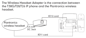 yealink ehs36 wireless headset adaptor connecting to jabra plantronics view wiring diagram for
