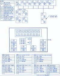 dakota fuse box diagram 96 dodge dakota fuse box 96 wiring diagrams online