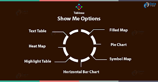 Tableau Show Me Menu Part I Dataflair