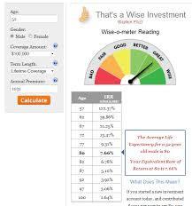 life insurance quotes calculator fair why term life insurance is best for 50 to 59 year