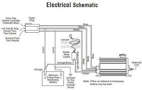 dexter wiring diagram just another wiring diagram blog • dexter axle wiring diagram wiring diagram schema rh 1 5 2 derleib de dexter brake