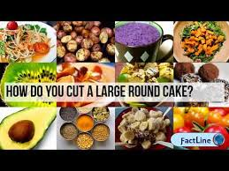Indydebi Cake Cutting Chart How Do You Cut A Round Cake How Do You Cut A Large Round