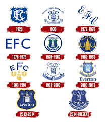 The only official source of news about everton, including manager carlo ancelotti and stars like richarlison, yerry mina and jordan pickford. Everton Logo The Most Famous Brands And Company Logos In The World