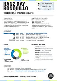 A Job Resume Web developer resume is needed when someone want to apply a job as 88