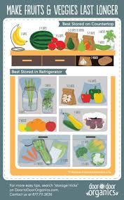 Storage Tricks To Keep Fruits Vegetables Fresh Longer