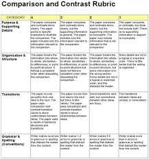 comparison contrast essays dissertation abstracts custom essay comparison essay essay writing help ideas