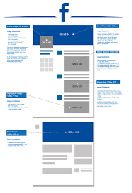 best picture size for facebook blog2social schedule post to social media like facebook auto post