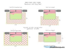 rug size for queen bed what