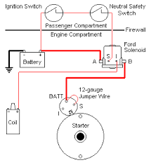 starter wire diagram starter image wiring diagram s10 starter solenoid wiring diagram s10 automotive wiring on starter wire diagram