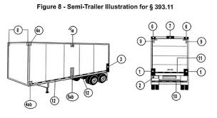 commercial trailer wiring diagram commercial image semi truck trailer wiring diagram semi image about wiring on commercial trailer wiring diagram