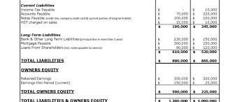 balance sheet vs income statement blog southbrook consulting