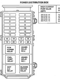 ford explorer alarm wiring diagram wiring diagram security alarm wiring diagram wire