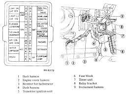 78 280z fuse box preview wiring diagram • car fuse box 280z wiring diagram online rh 4 12 12 philoxenia restaurant de datsun 280z fuse panel 78 280z fusible link diagram
