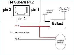wiring diagram for trailer connector headlight bulb subaru 9003 free 9003 headlight bulb wiring diagram wiring diagram for trailer connector headlight bulb subaru 9003 free diagrams