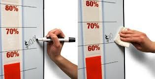 Goal Setting Thermometer Chart Reusable Dry Erase Goal