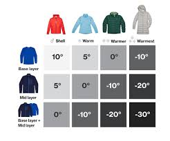 Cold Weather Running Clothing Chart How To Stay Warm By Layering Your Clothing Mec